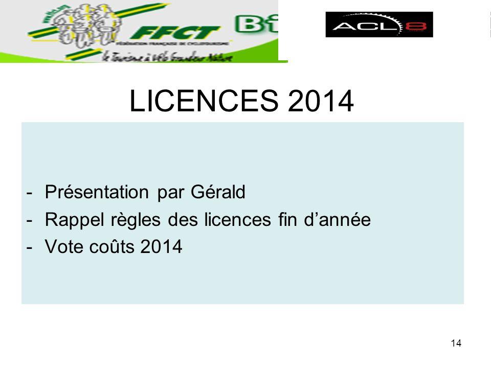 LICENCES 2014 -Présentation par Gérald -Rappel règles des licences fin dannée -Vote coûts 2014 14