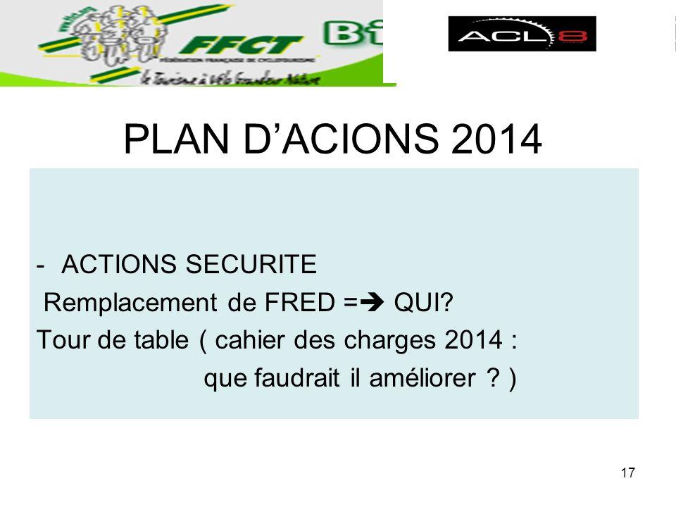 PLAN DACIONS 2014 -ACTIONS SECURITE Remplacement de FRED = QUI.