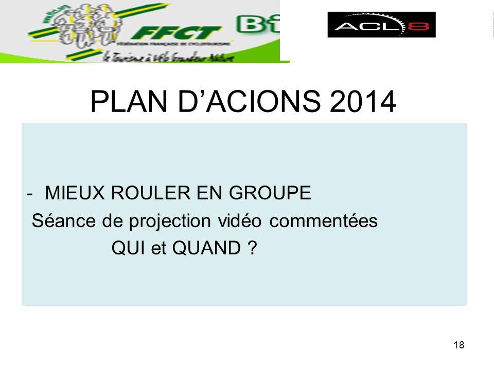 PLAN DACIONS 2014 -MIEUX ROULER EN GROUPE Séance de projection vidéo commentées QUI et QUAND 18
