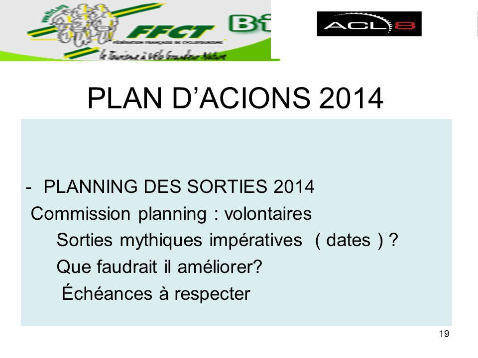 PLAN DACIONS 2014 -PLANNING DES SORTIES 2014 Commission planning : volontaires Sorties mythiques impératives ( dates ) .