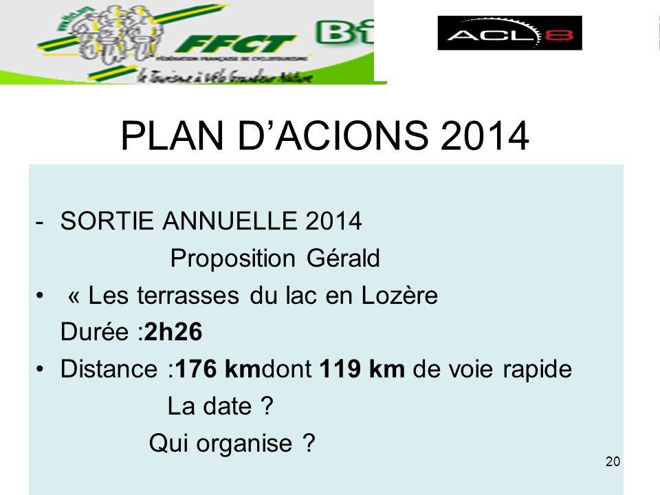 PLAN DACIONS 2014 -SORTIE ANNUELLE 2014 Proposition Gérald « Les terrasses du lac en Lozère Durée :2h26 Distance :176 kmdont 119 km de voie rapide La date .