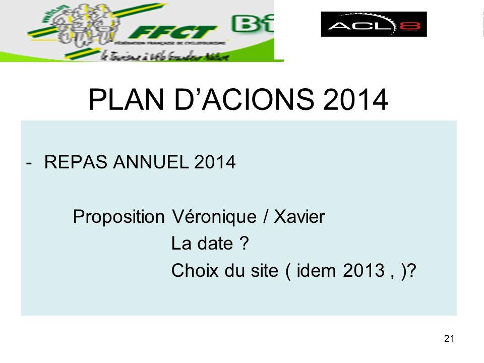 PLAN DACIONS 2014 -REPAS ANNUEL 2014 Proposition Véronique / Xavier La date .
