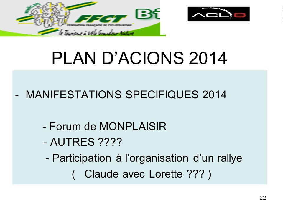 PLAN DACIONS 2014 -MANIFESTATIONS SPECIFIQUES 2014 - Forum de MONPLAISIR - AUTRES .