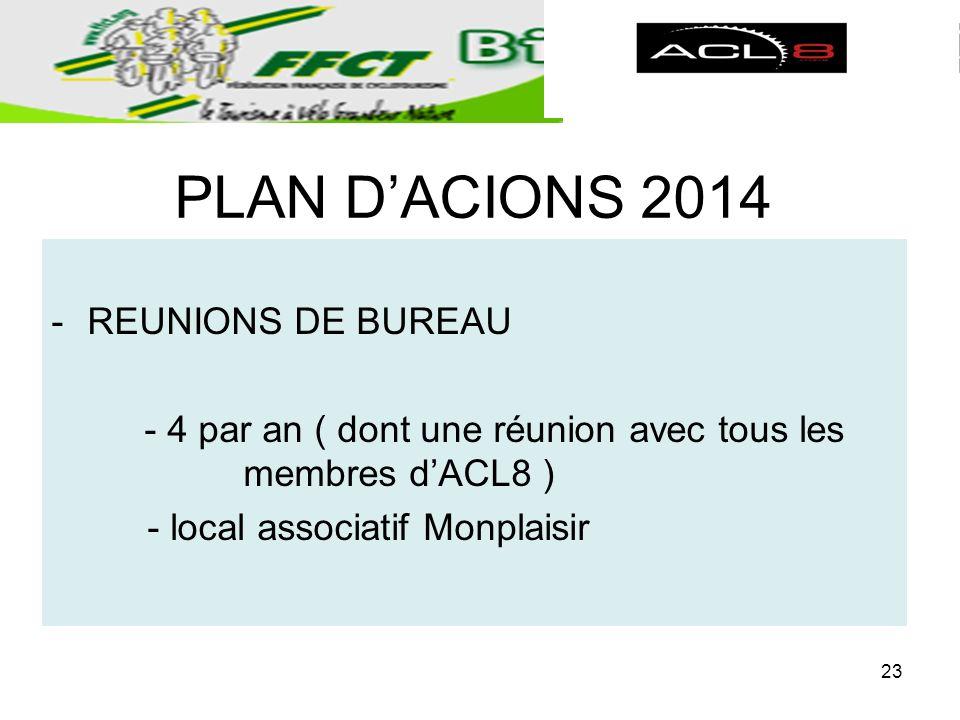 PLAN DACIONS 2014 -REUNIONS DE BUREAU - 4 par an ( dont une réunion avec tous les membres dACL8 ) - local associatif Monplaisir 23