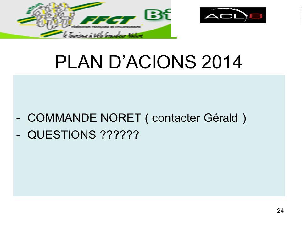 PLAN DACIONS 2014 -COMMANDE NORET ( contacter Gérald ) -QUESTIONS 24