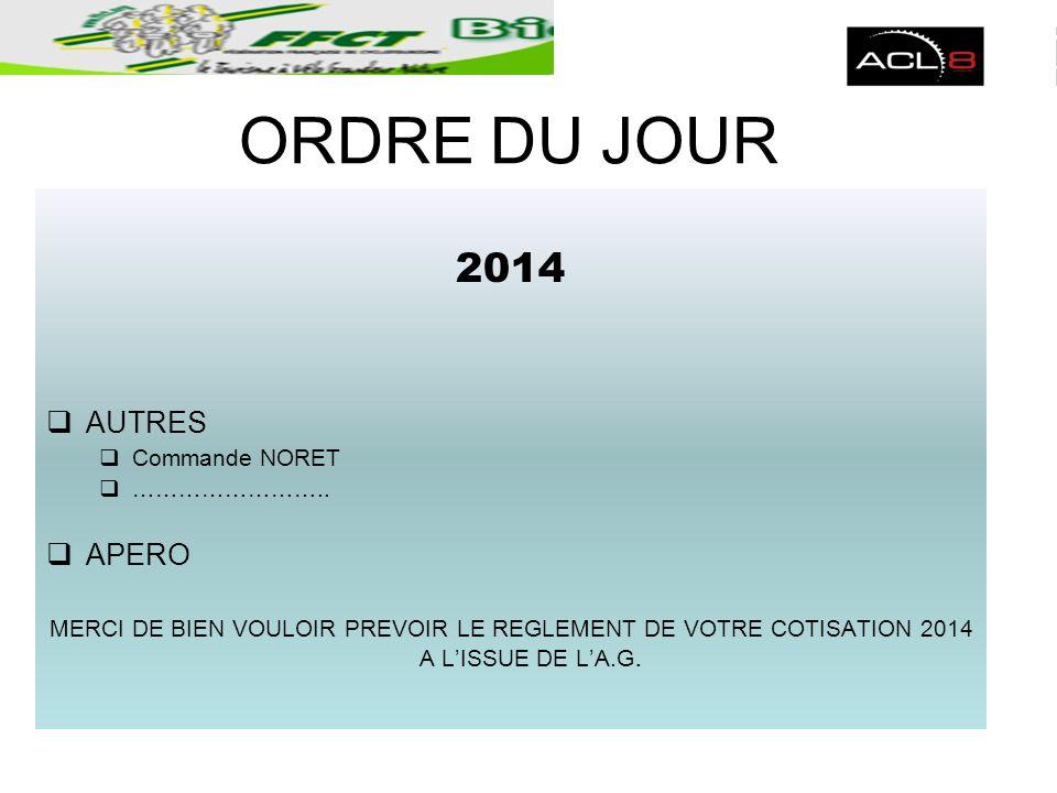 BUDGET 2014 -Présentation par Xavier / Gérald -Vote du budget 2014 15
