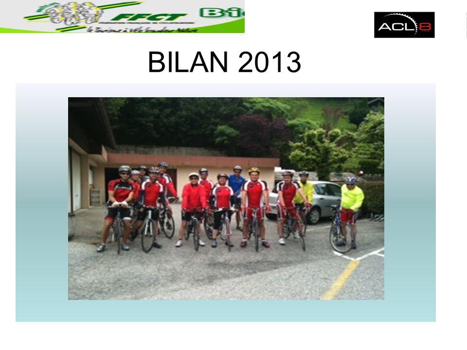 BILAN 2013