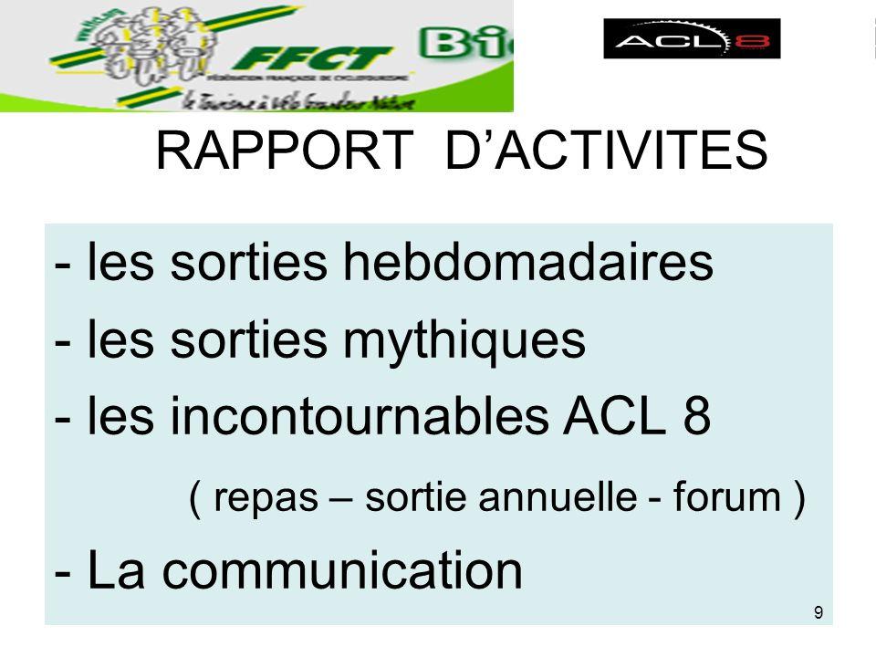 RAPPORT DACTIVITES -les sorties hebdomadaires -les sorties mythiques -les incontournables ACL 8 ( repas – sortie annuelle - forum ) -La communication Véronique 9