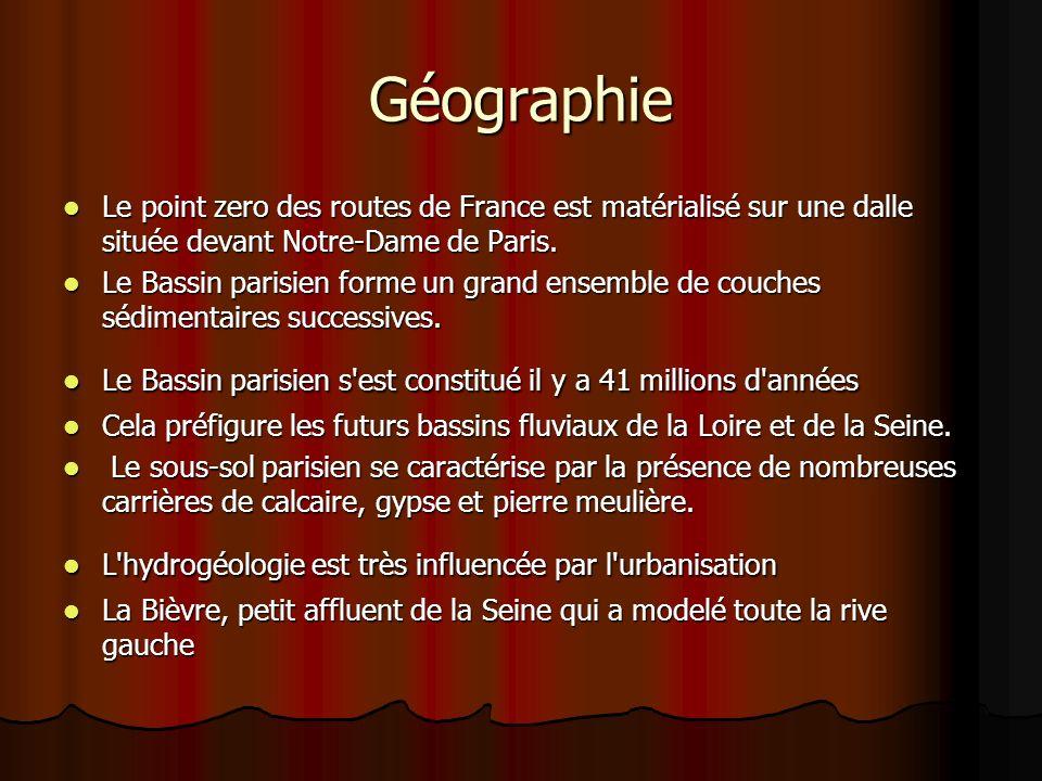 Géographie Le point zero des routes de France est matérialisé sur une dalle située devant Notre-Dame de Paris. Le point zero des routes de France est