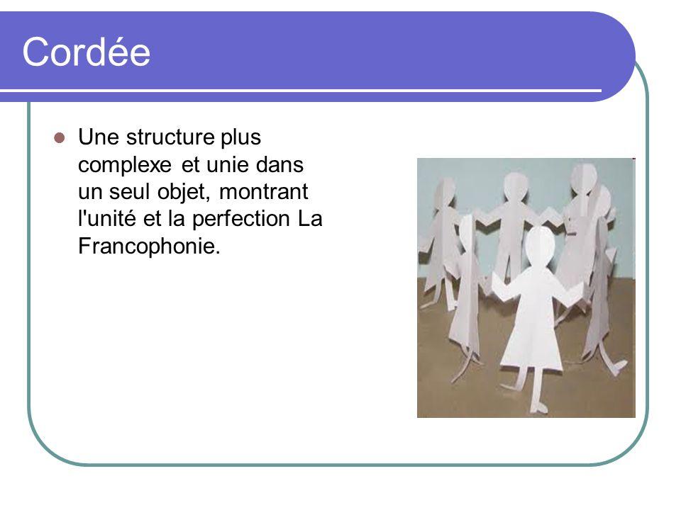 Cordée Une structure plus complexe et unie dans un seul objet, montrant l'unité et la perfection La Francophonie.
