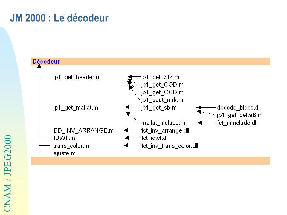 CNAM / JPEG2000 JM 2000 : Le décodeur