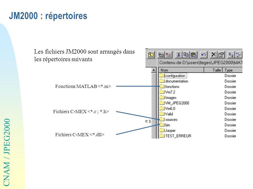 CNAM / JPEG2000 JM2000 : répertoires Les fichiers JM2000 sont arrangés dans les répertoires suivants Fonctions MATLAB Fichiers C-MEX