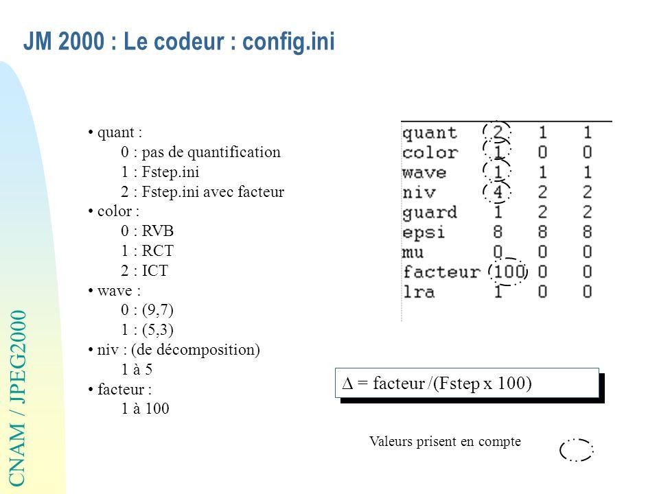 CNAM / JPEG2000 JM 2000 : Le codeur : config.ini Valeurs prisent en compte quant : 0 : pas de quantification 1 : Fstep.ini 2 : Fstep.ini avec facteur