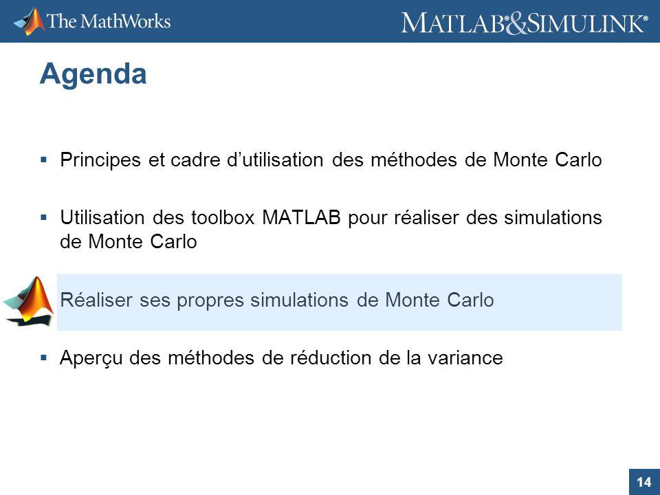 14 ® ® Agenda Principes et cadre dutilisation des méthodes de Monte Carlo Utilisation des toolbox MATLAB pour réaliser des simulations de Monte Carlo