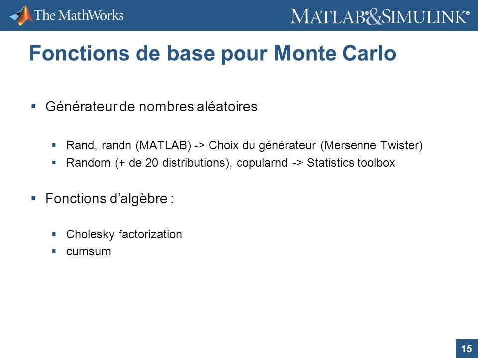 15 ® ® Fonctions de base pour Monte Carlo Générateur de nombres aléatoires Rand, randn (MATLAB) -> Choix du générateur (Mersenne Twister) Random (+ de