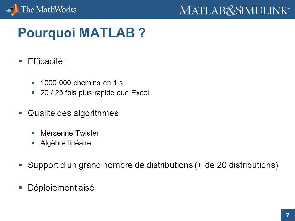 7 ® ® Pourquoi MATLAB ? Efficacité : 1000 000 chemins en 1 s 20 / 25 fois plus rapide que Excel Qualité des algorithmes Mersenne Twister Algèbre linéa