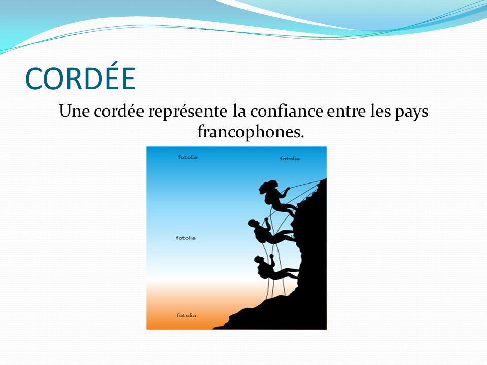 CORDÉE Une cordée représente la confiance entre les pays francophones.