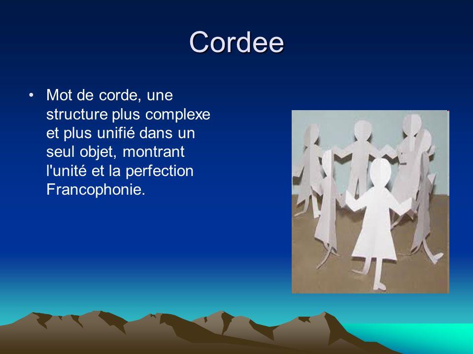 Cordee Mot de corde, une structure plus complexe et plus unifié dans un seul objet, montrant l'unité et la perfection Francophonie.