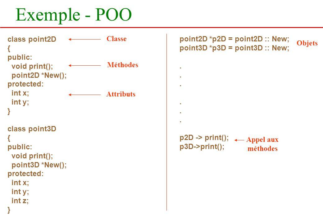 Exemple - POO class point2D { public: void print(); point2D *New(); protected: int x; int y; } class point3D { public: void print(); point3D *New(); p
