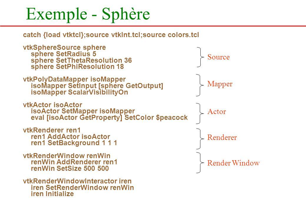 Exemple - Sphère catch {load vtktcl};source vtkInt.tcl;source colors.tcl vtkSphereSource sphere sphere SetRadius 5 sphere SetThetaResolution 36 sphere