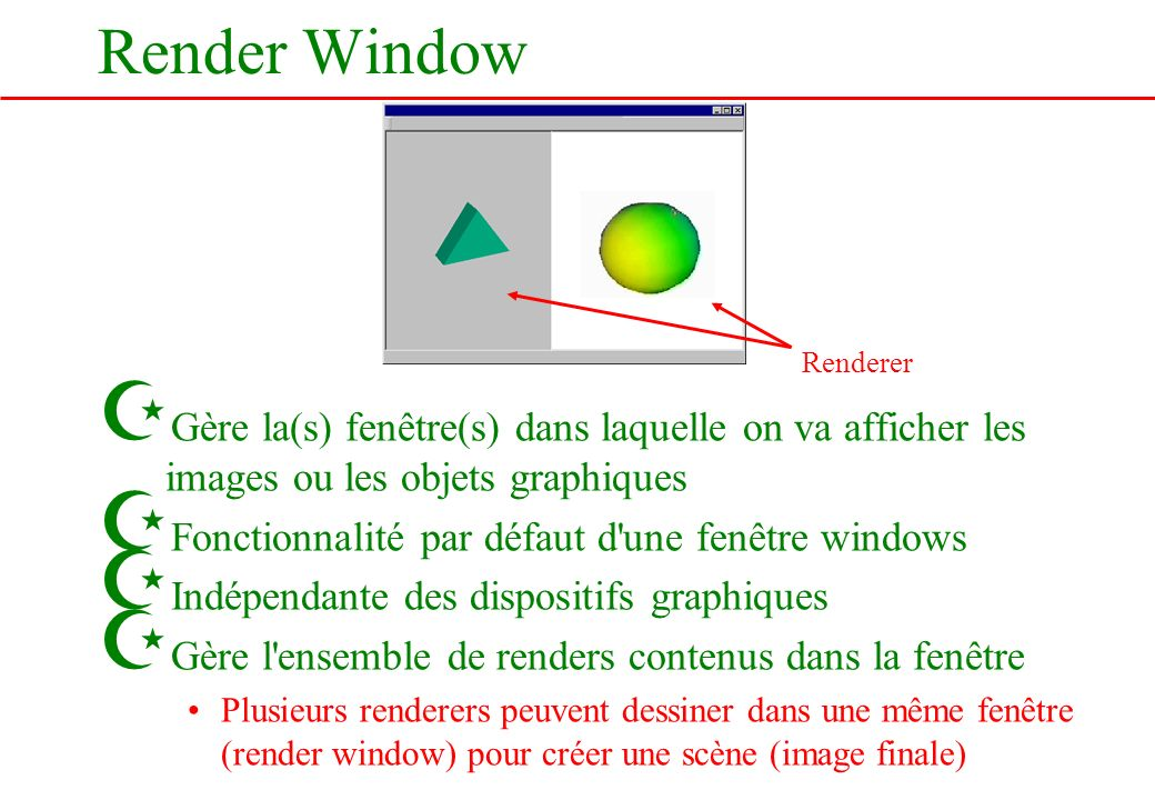 Render Window Z Gère la(s) fenêtre(s) dans laquelle on va afficher les images ou les objets graphiques Z Fonctionnalité par défaut d'une fenêtre windo