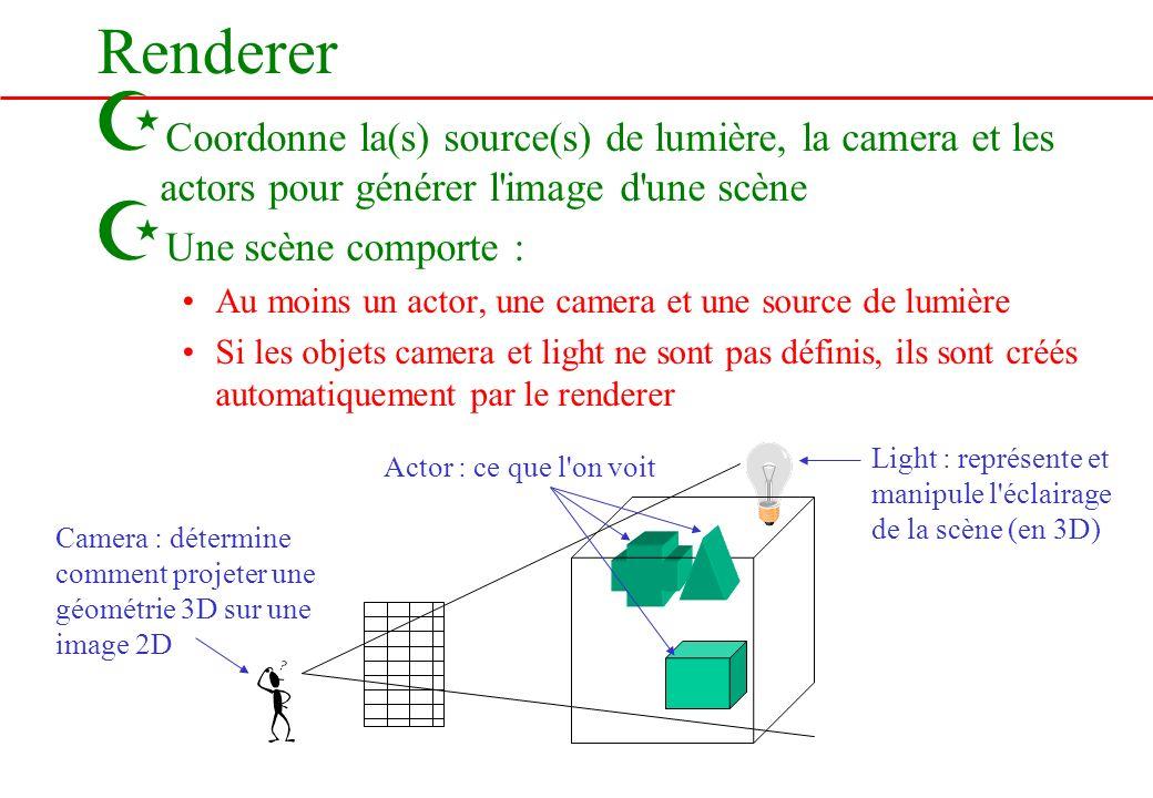 Renderer Z Coordonne la(s) source(s) de lumière, la camera et les actors pour générer l'image d'une scène Z Une scène comporte : Au moins un actor, un