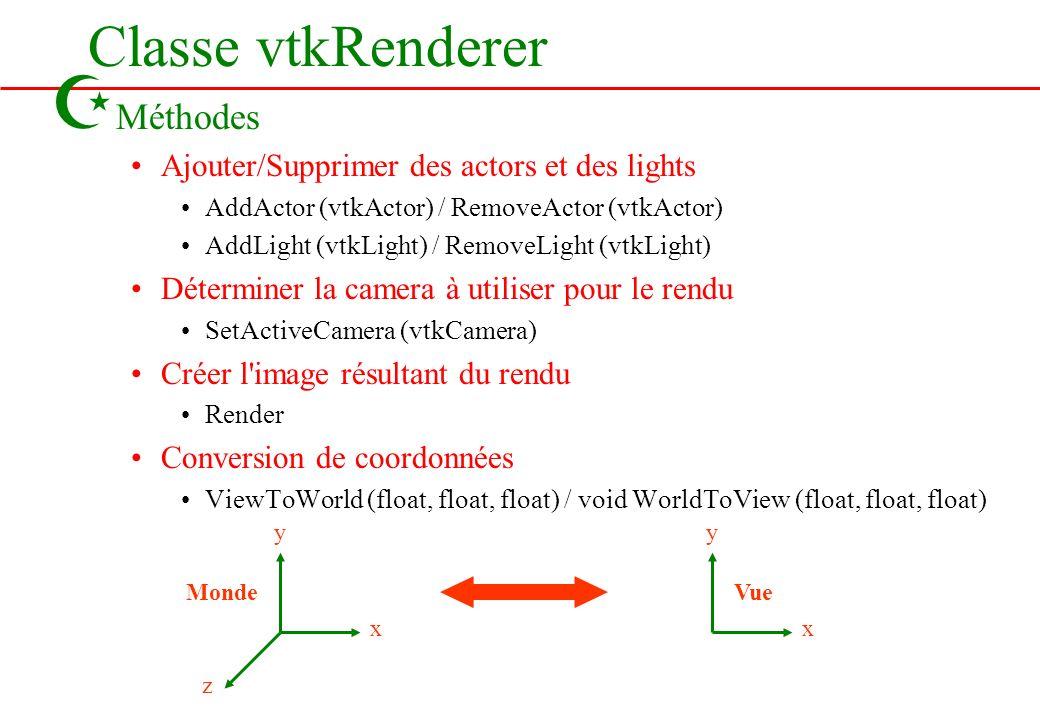 Classe vtkRenderer Z Méthodes Ajouter/Supprimer des actors et des lights AddActor (vtkActor) / RemoveActor (vtkActor) AddLight (vtkLight) / RemoveLigh