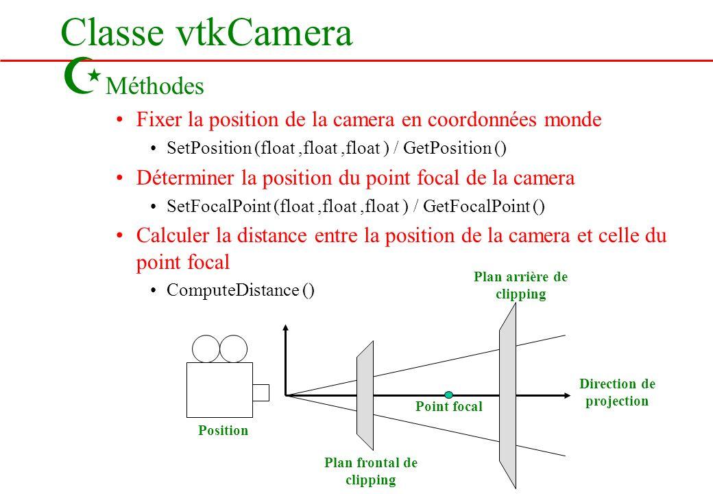 Classe vtkCamera Z Méthodes Fixer la position de la camera en coordonnées monde SetPosition (float,float,float ) / GetPosition () Déterminer la positi
