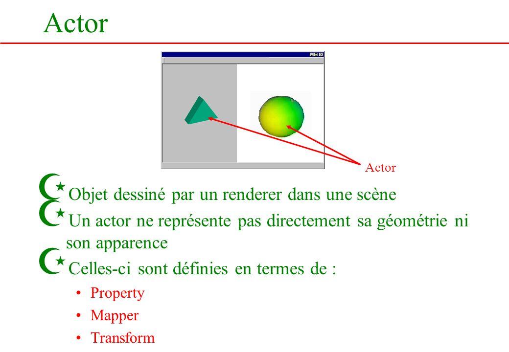 Actor Z Objet dessiné par un renderer dans une scène Z Un actor ne représente pas directement sa géométrie ni son apparence Z Celles-ci sont définies