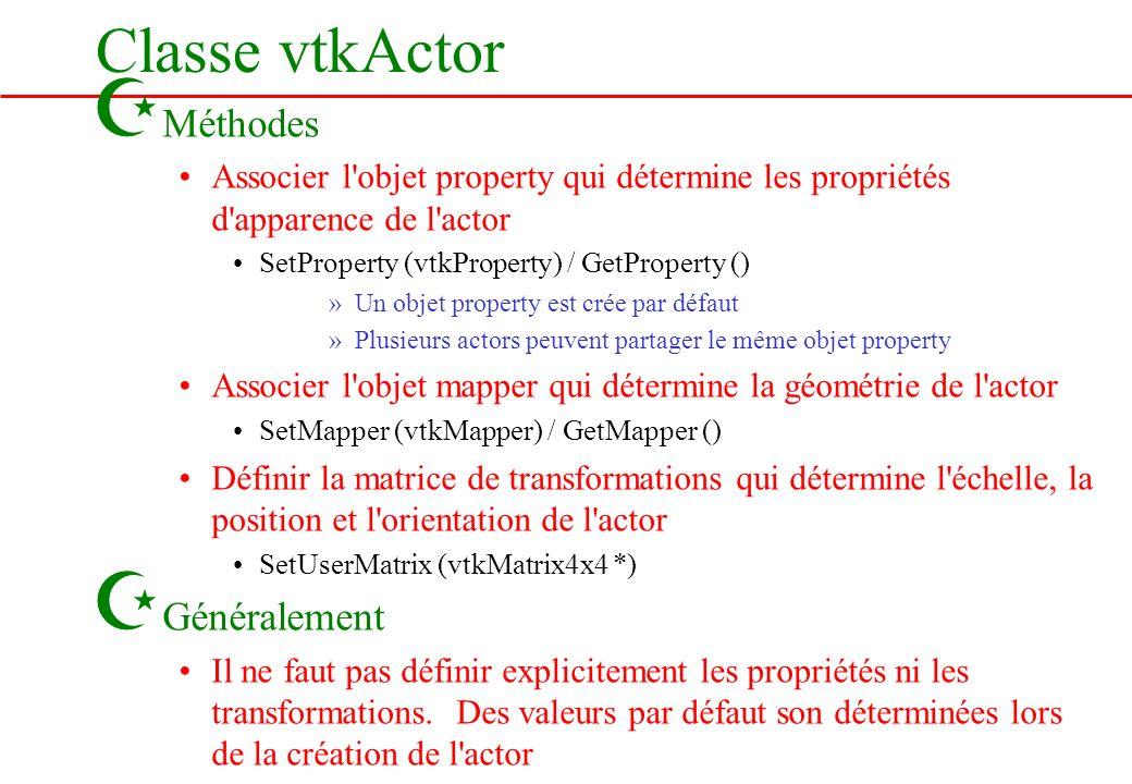 Classe vtkActor Z Méthodes Associer l'objet property qui détermine les propriétés d'apparence de l'actor SetProperty (vtkProperty) / GetProperty () »U