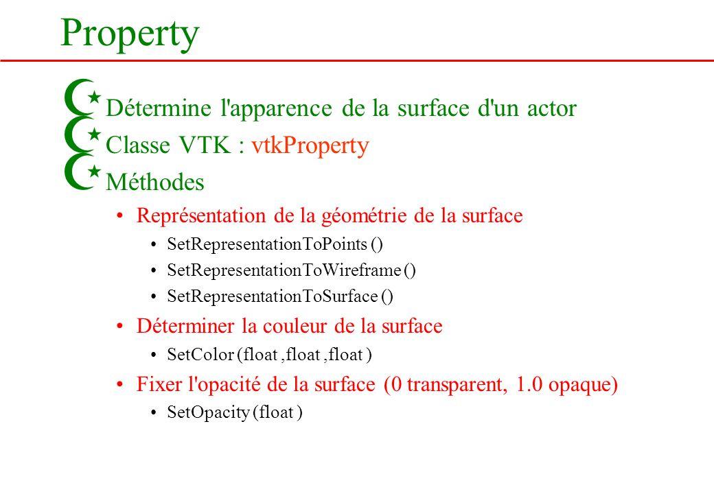 Property Z Détermine l'apparence de la surface d'un actor Z Classe VTK : vtkProperty Z Méthodes Représentation de la géométrie de la surface SetRepres