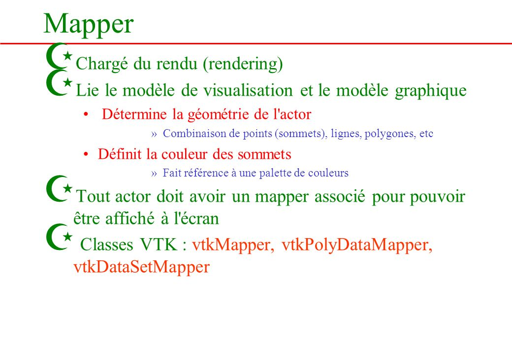 Mapper Z Chargé du rendu (rendering) Z Lie le modèle de visualisation et le modèle graphique Détermine la géométrie de l'actor »Combinaison de points