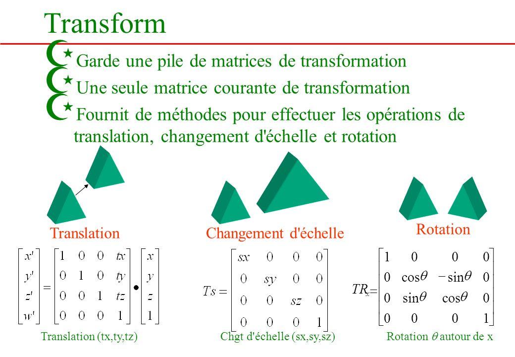 Transform TranslationChangement d'échelle Rotation Translation (tx,ty,tz)Chgt d'échelle (sx,sy,sz) TR x 1000 00 00 0001 cossin cos Rotation autour de