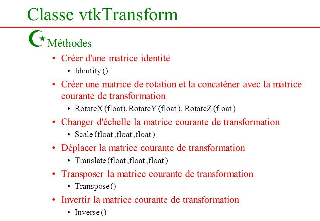 Classe vtkTransform Z Méthodes Créer d'une matrice identité Identity () Créer une matrice de rotation et la concaténer avec la matrice courante de tra