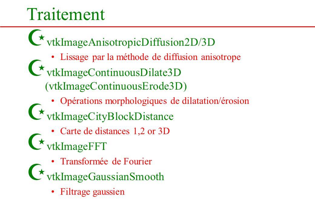 Traitement Z vtkImageAnisotropicDiffusion2D/3D Lissage par la méthode de diffusion anisotrope Z vtkImageContinuousDilate3D (vtkImageContinuousErode3D)