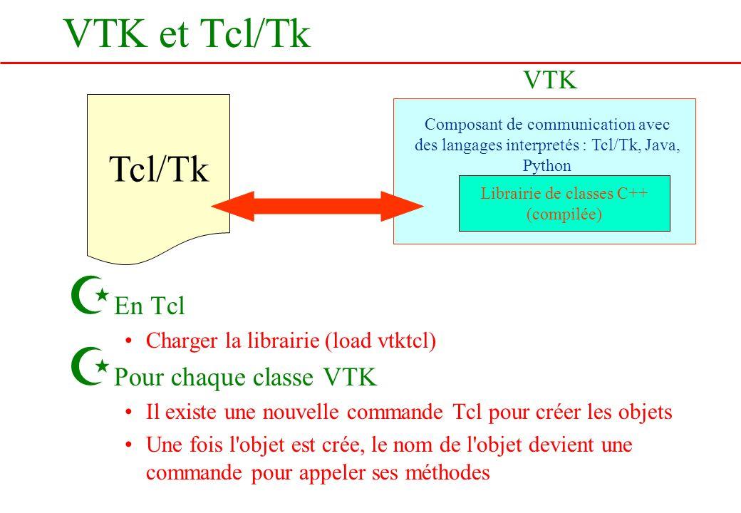 VTK et Tcl/Tk Z En Tcl Charger la librairie (load vtktcl) Z Pour chaque classe VTK Il existe une nouvelle commande Tcl pour créer les objets Une fois