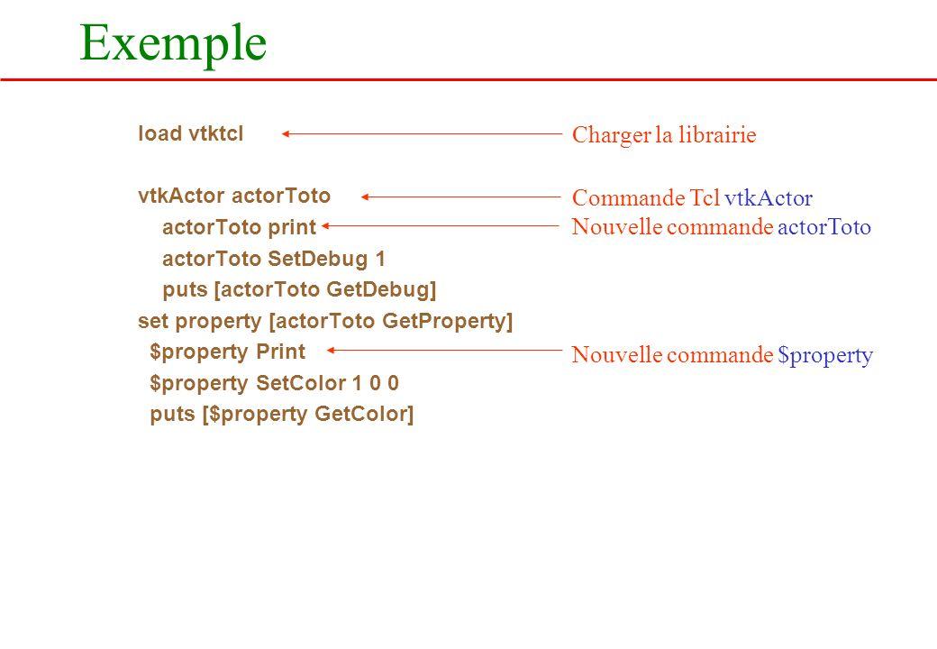 Exemple load vtktcl vtkActor actorToto actorToto print actorToto SetDebug 1 puts [actorToto GetDebug] set property [actorToto GetProperty] $property P