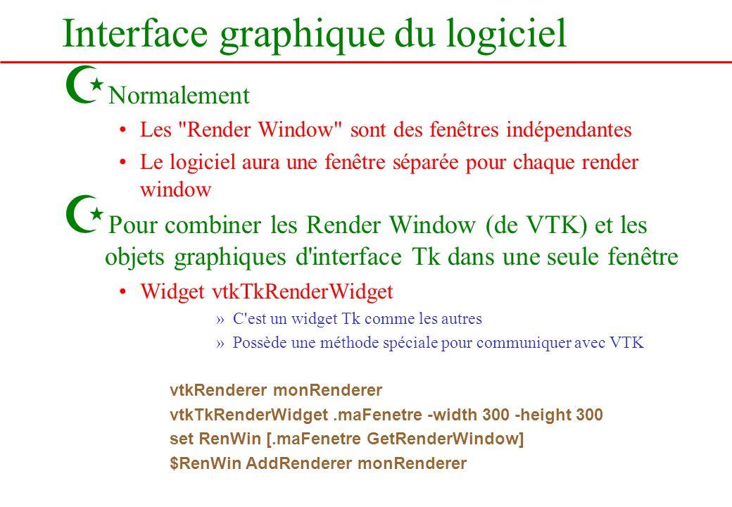 Interface graphique du logiciel Z Normalement Les
