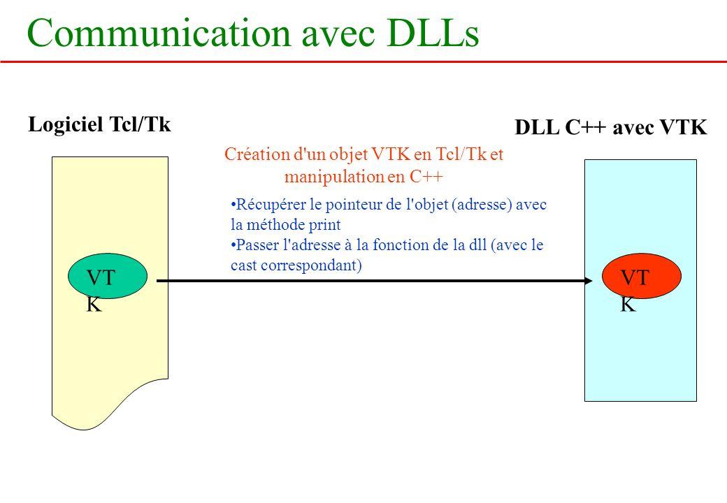 Communication avec DLLs DLL C++ avec VTK Logiciel Tcl/Tk VT K Création d'un objet VTK en Tcl/Tk et manipulation en C++ Récupérer le pointeur de l'obje