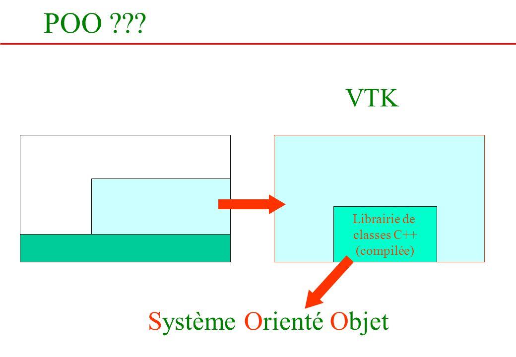 POO ??? VTK Librairie de classes C++ (compilée) Système Orienté Objet