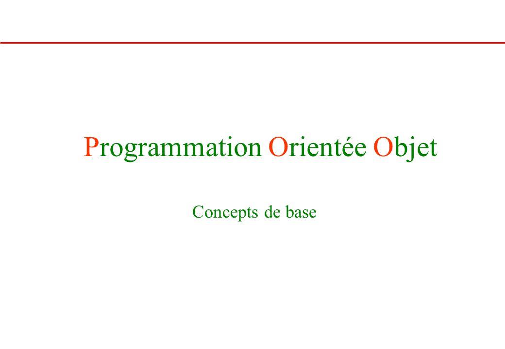 Programmation Orientée Objet Concepts de base