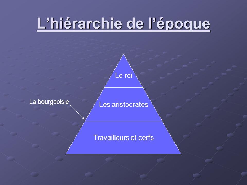 Lhiérarchie de lépoque Le roi Les aristocrates Travailleurs et cerfs La bourgeoisie