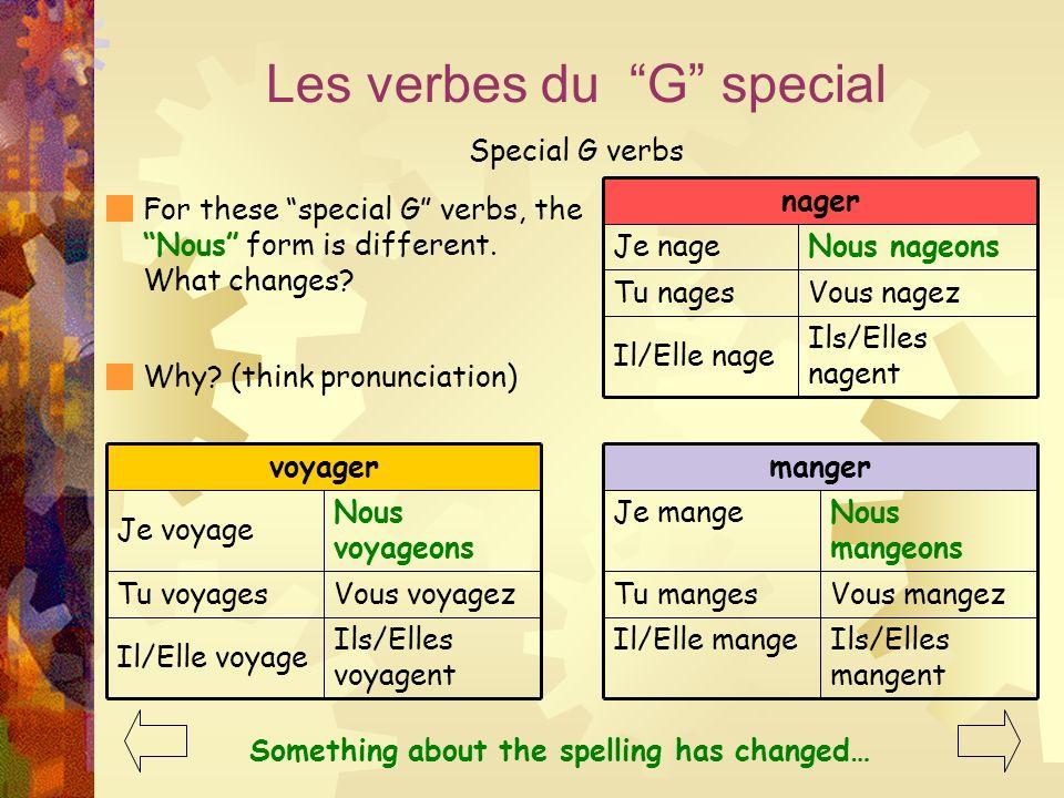 Les verbes du G special Special G verbs Ils/Elles voyagent Il/Elle voyage Vous voyagezTu voyages Nous voyageons Je voyage voyager Ils/Elles nagent Il/