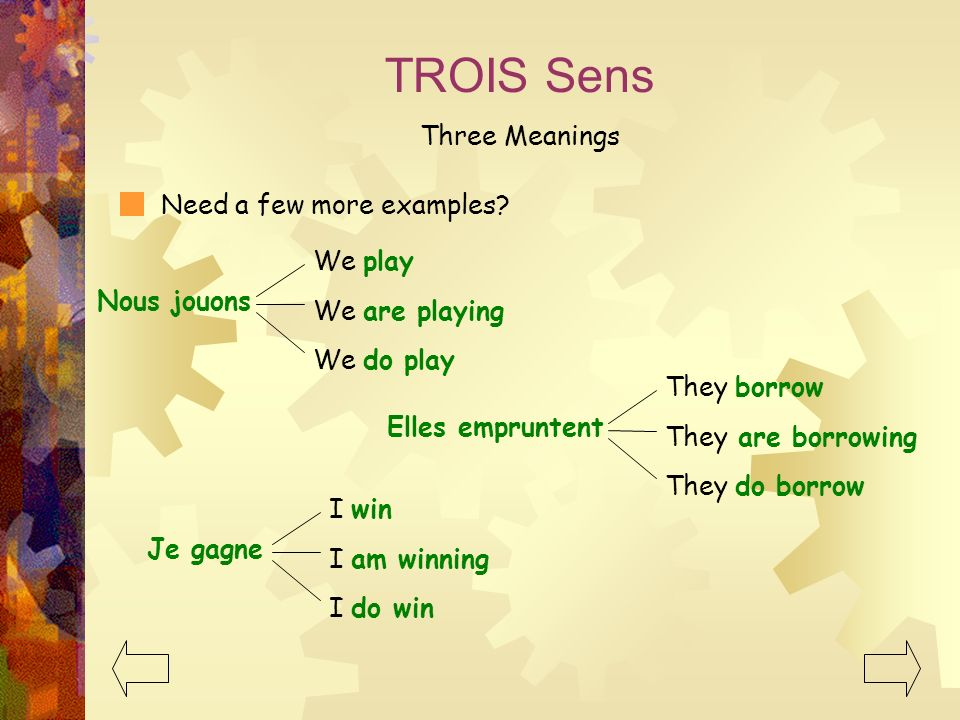 TROIS Sens Three Meanings Need a few more examples? Nous jouons We play We are playing We do play Elles empruntent They borrow They are borrowing They