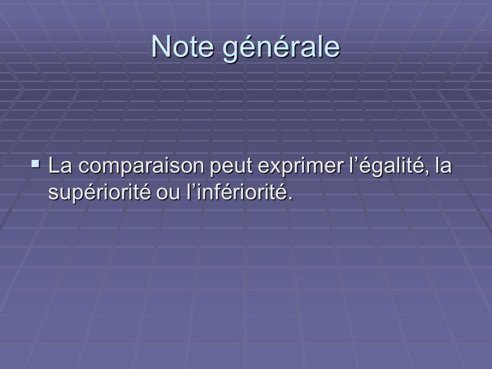 Note générale La comparaison peut exprimer légalité, la supériorité ou linfériorité.