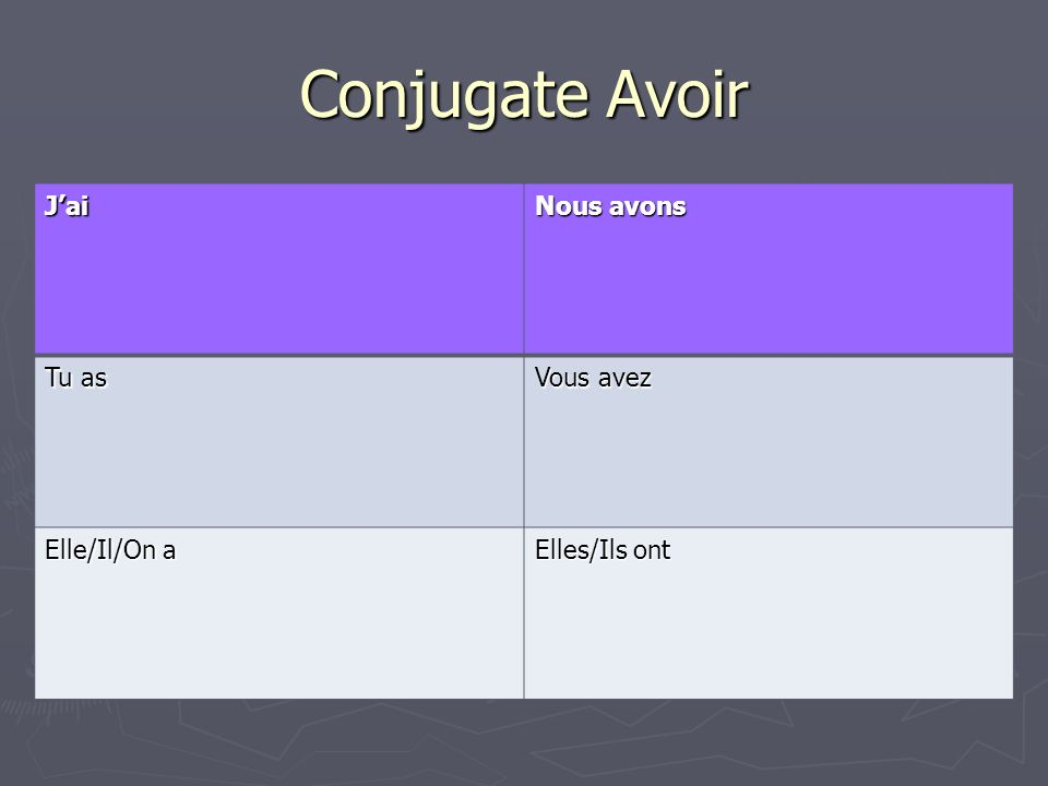 Conjugate the following in the passé composé: 1.Jai bu du lait.