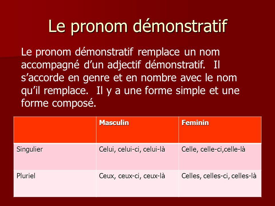 Le pronom démonstratif MasculinFeminin Singulier Celui, celui-ci, celui-là Celle, celle-ci,celle-là Pluriel Ceux, ceux-ci, ceux-là Celles, celles-ci, celles-là Le pronom démonstratif remplace un nom accompagné dun adjectif démonstratif.