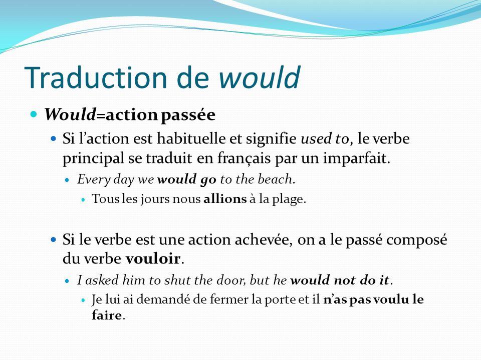 Traduction de would Would = action future On emploie le conditionnel du verbe principal si une condition nest pas exprimée, mais si on peut la rétablir mentalement.