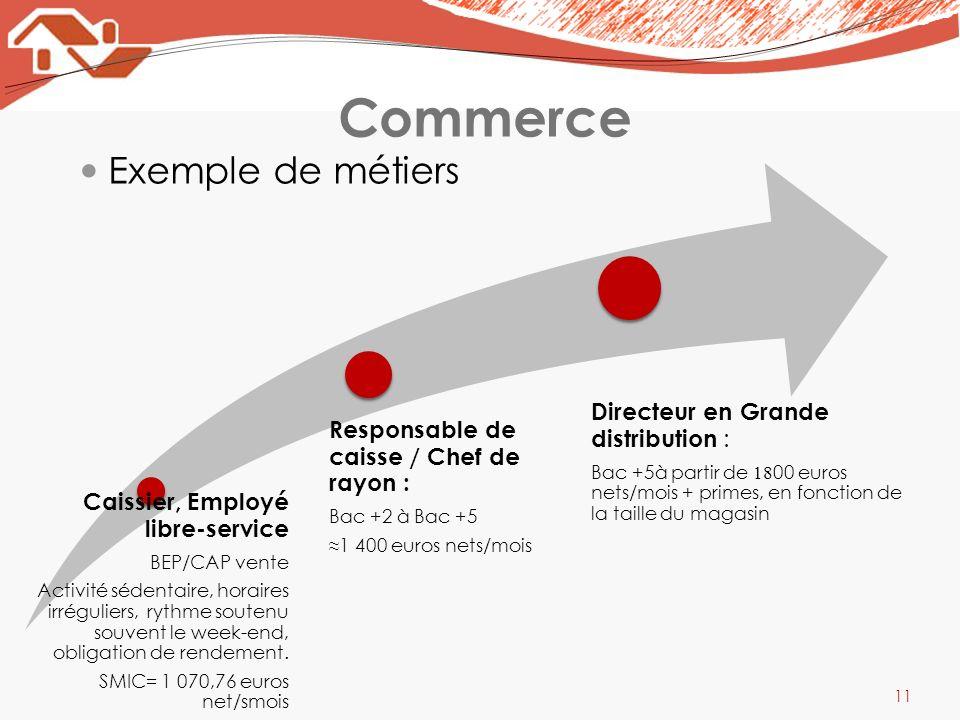 Commerce Exemple de métiers 11 Caissier, Employé libre-service BEP/CAP vente Activité sédentaire, horaires irréguliers, rythme soutenu souvent le week