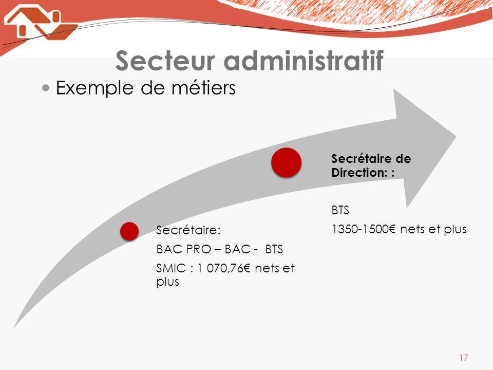 Secteur administratif Exemple de métiers 17 Secrétaire: BAC PRO – BAC - BTS SMIC : 1 070,76 nets et plus Secrétaire de Direction: : BTS 1350-1500 nets